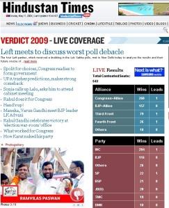 Risultati dell'Hindustan Times